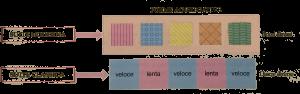 Questa immagine ha l'attributo alt vuoto; il nome del file è forme-aggregative-300x94.png